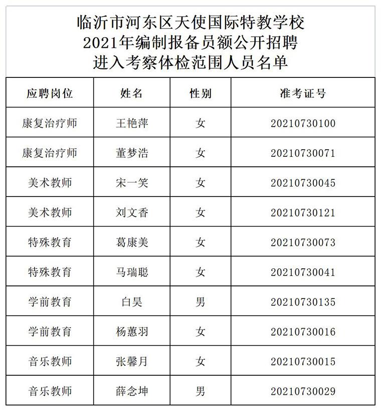 总成绩登记-体检名单.jpg